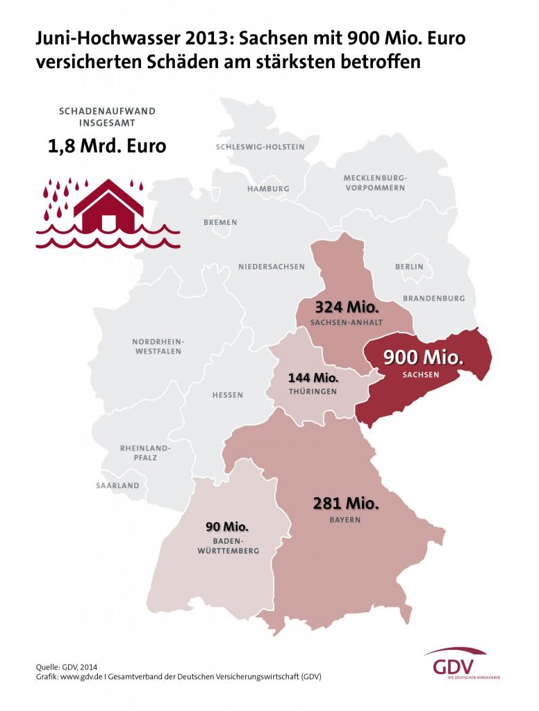 GDV-Hochwasser-2013-betroffenen-Bundesländer-Grafik