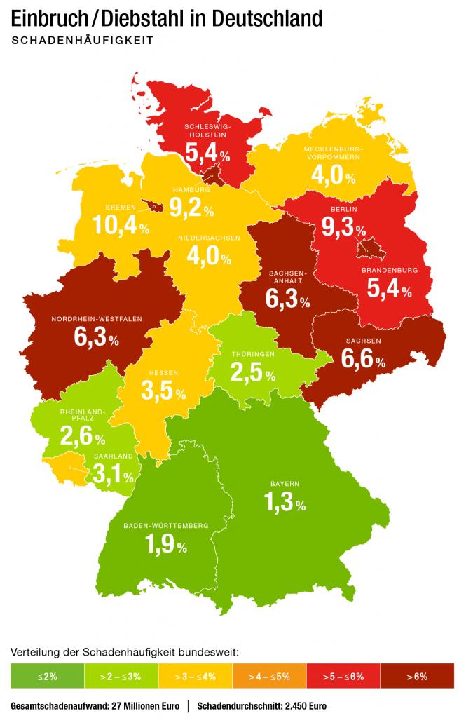 Grafik_Einbruch_Diebstahl_Schadenhaeufigkeit