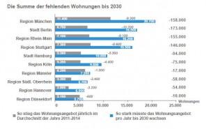 Grafik PM Allianz 2016_03_08